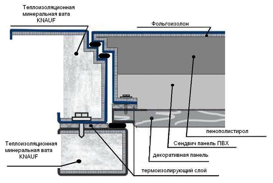 Конструкция терморазрыв